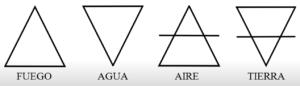 Simbolos elementos travesia infernal